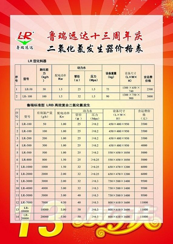 哈尔滨污水处理一体化设备生产厂家/质优价廉