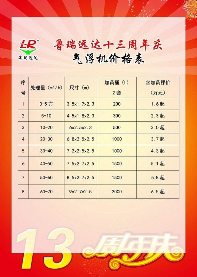 石家庄印染废水处理设备价格/优惠多多!