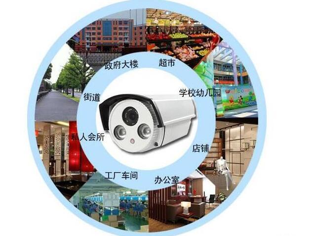 临沂安装监控摄像头师傅电话-蒙阴县