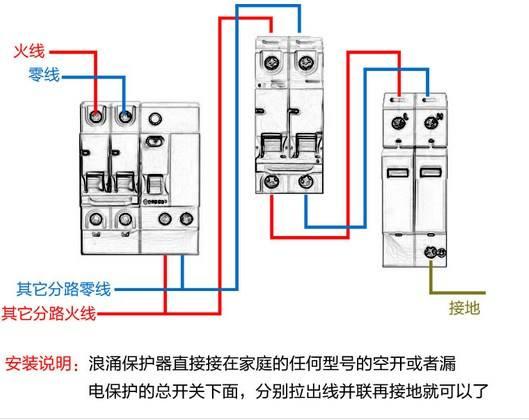 天津PTU1-B100/4P防护系统整改工程