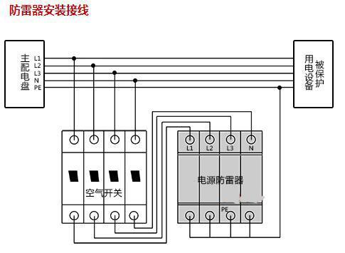 XEY1-B80/3P+N安防系统防雷改造
