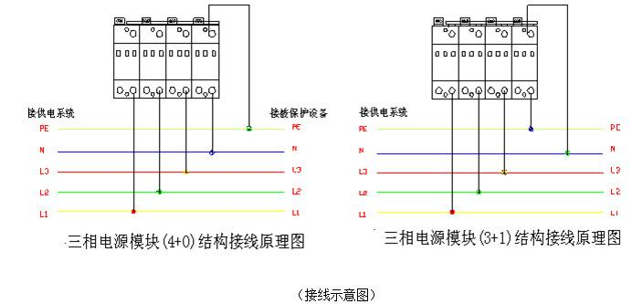 贵州TNR-SV/4P欢迎来电报价