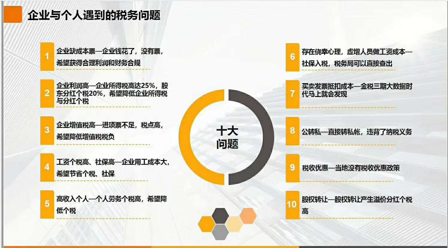 專業服務:北京西城企業、個人怎樣避稅