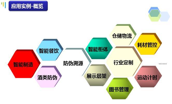 上海RFID工业读写头哪家好