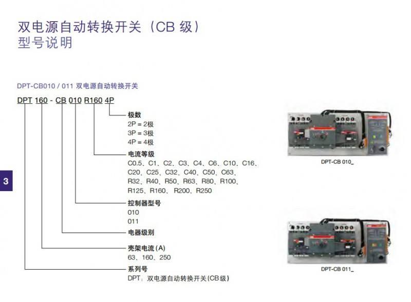 富士SC-N16-C 220 440 800 800 800——欢迎咨询订购固原