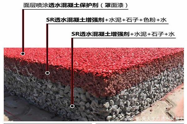 荆门胶粘石路面材料专业生产厂家