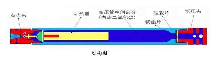 七台河氮气致裂器掘进爆破怎么操作