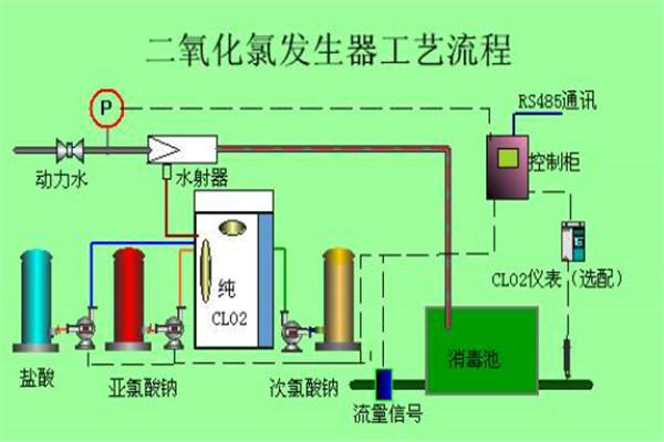 永济市氯酸钠-有限公司生产厂家