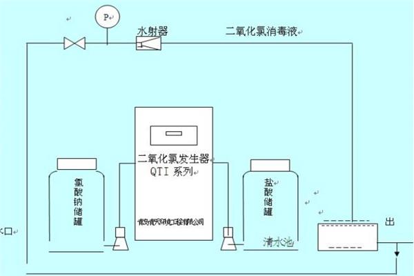 石门县氯酸钠-有限公司生产厂家