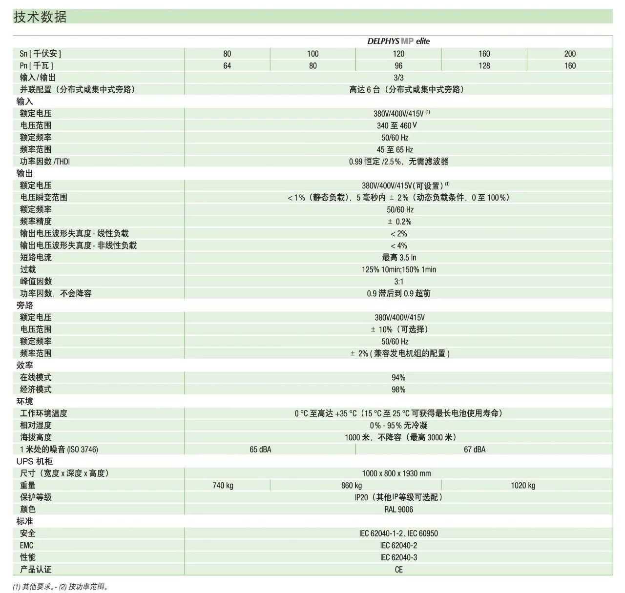 重慶山特UPS總代理維保
