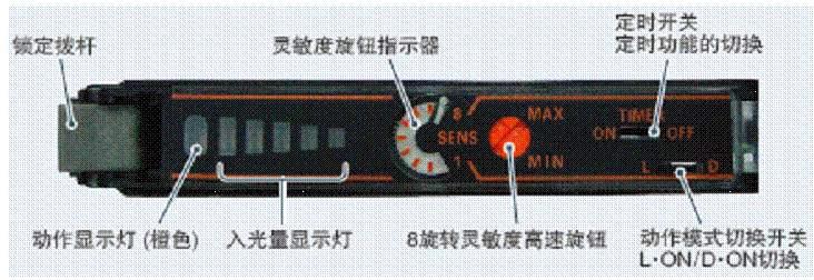 特价库存PDS403H-1CS1-A2DN/G61/G83