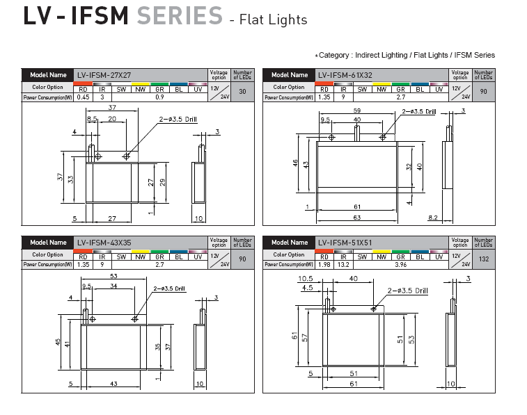 大京DLS-602,FASYSTEM光纤HPX-AG00-1S