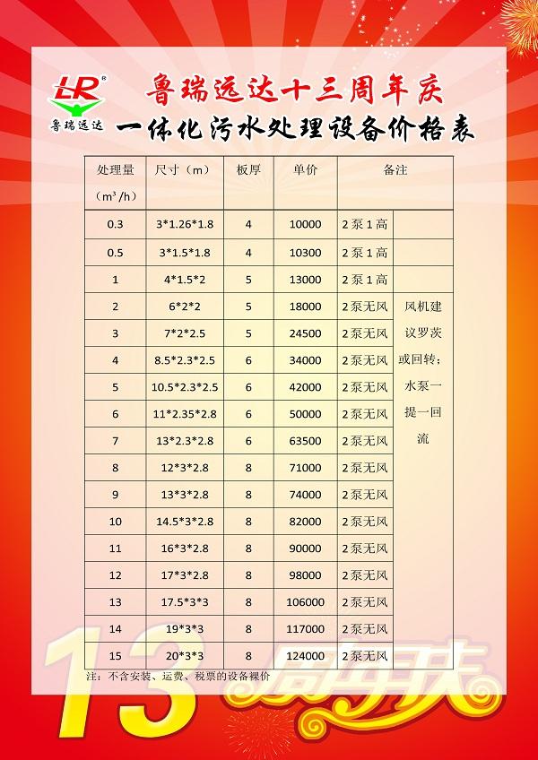 天津地埋式污水处理设备/排放达标