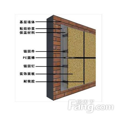 陶瓷薄板保温装饰一体板金沙生产厂家