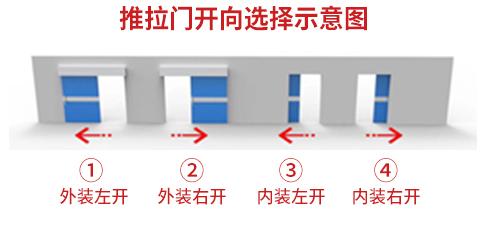 通化市口腔科防护门质量优
