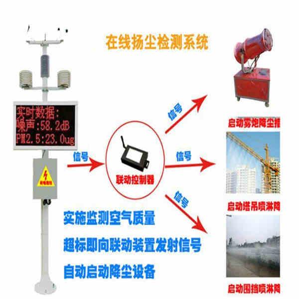 咨询热线:河南新乡 扬尘监测仪工地扬尘检测仪