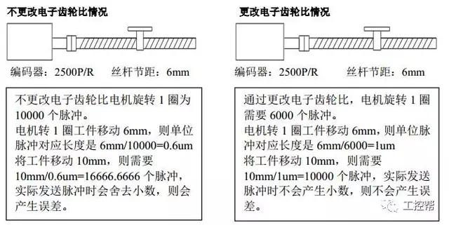 现货特价RS-10 G1 100 HC-D800系列