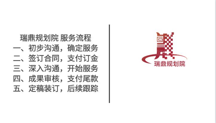 保山昌宁项目实地考察制作概念性设计专业公司