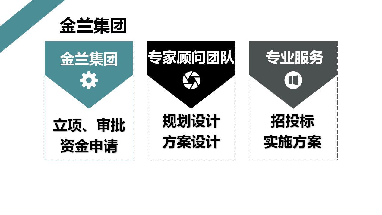 渭南可代做立项申请报告制作范例的公司
