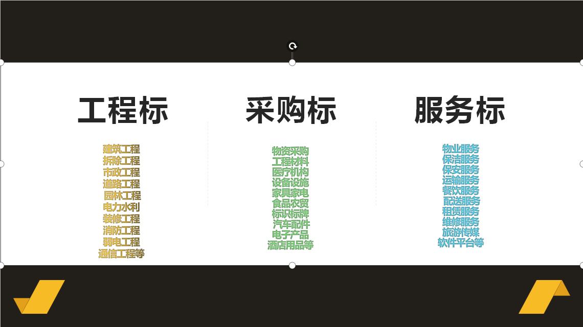 铜仁代写可行性报告-商业计划书-代写标书哪家买