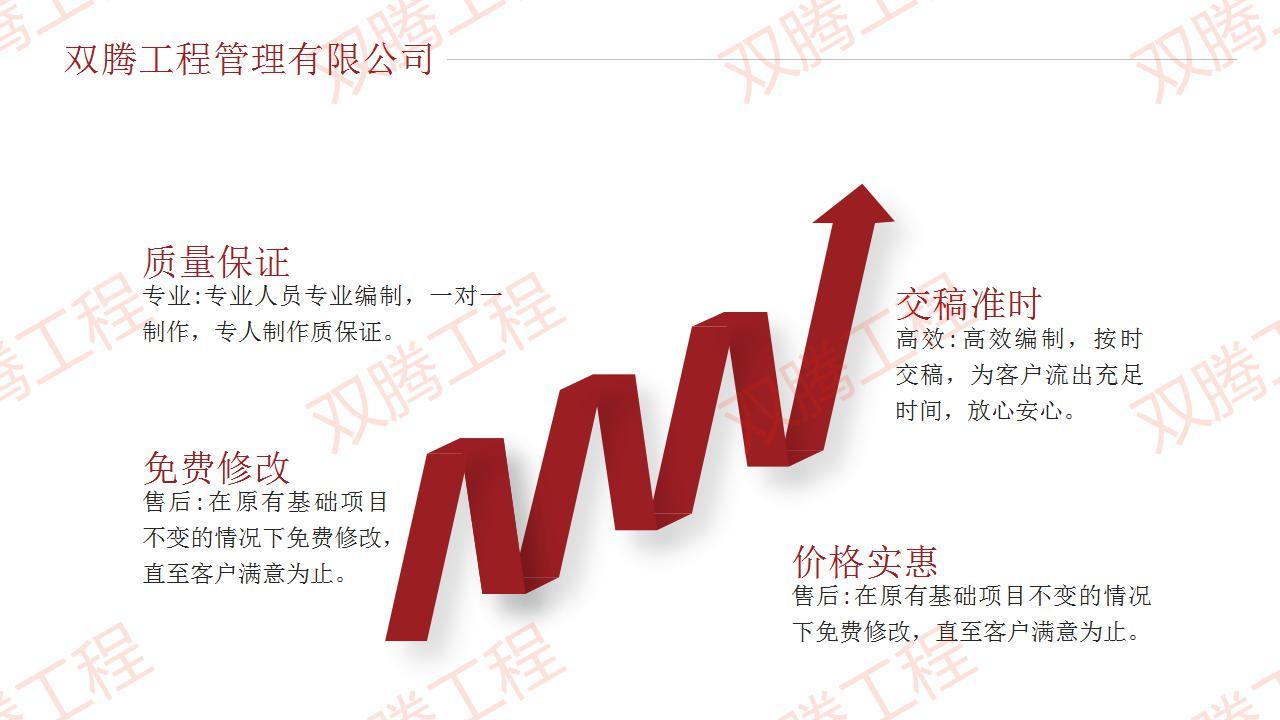 麻江撰写可行性分析报告-写的成功案例
