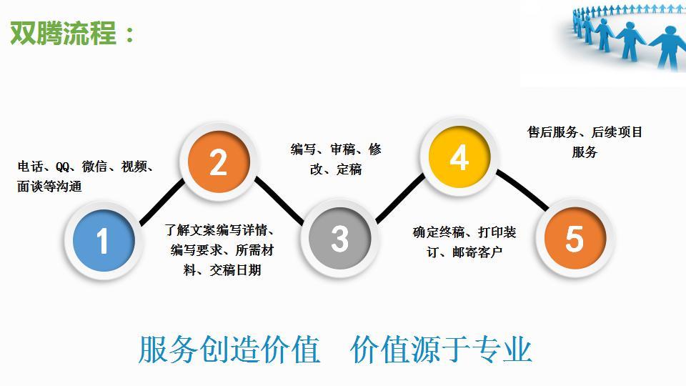 代写聂荣本地项目立项策划-家具产业园项目-内容有哪些