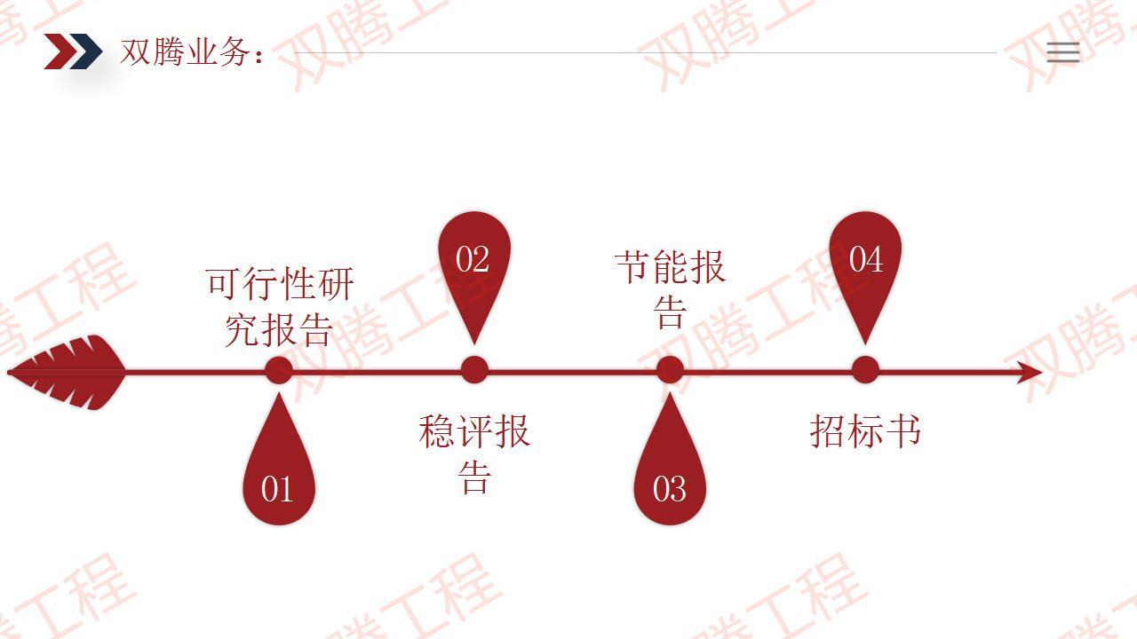 青山湖代做项目实施方案_3天出稿_1000元起_后期