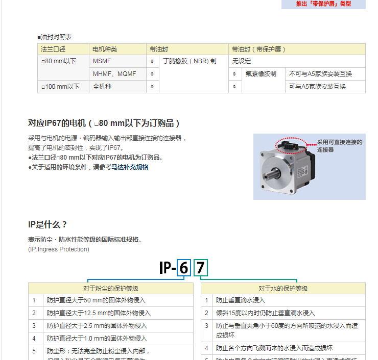 现货特价A06B-0501-B202(A860-0304-T112
