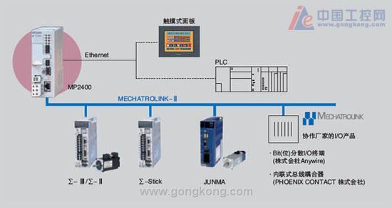现货特价6FX5002-5DS01-1CF0