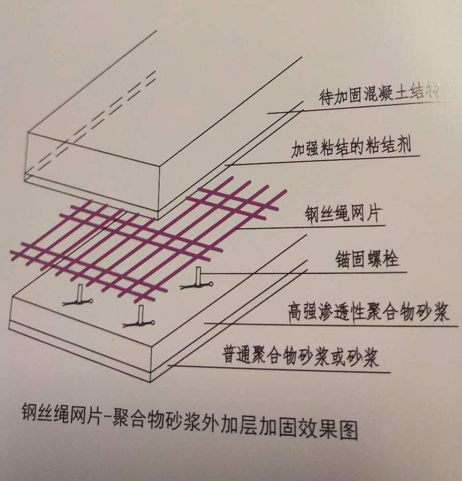 下陆外包钢(角钢)加固加固施工方法