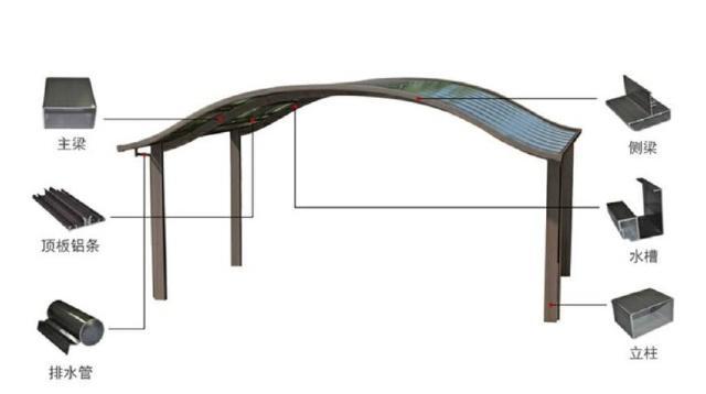 金华兰溪铝铁雨棚板加盟费多少?