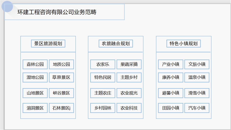泗水县专业做规划设计公司/产业规划编写