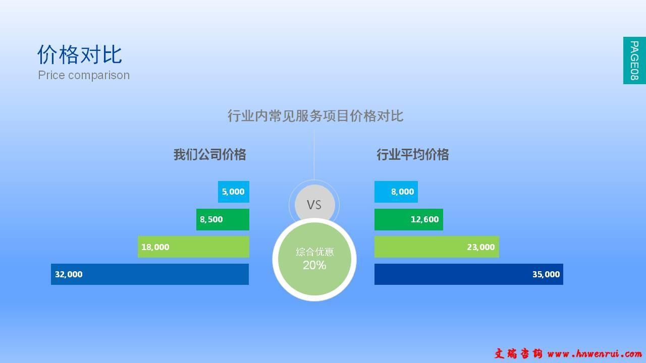 重庆巫溪本地公司做节能评估报告-花生筛选