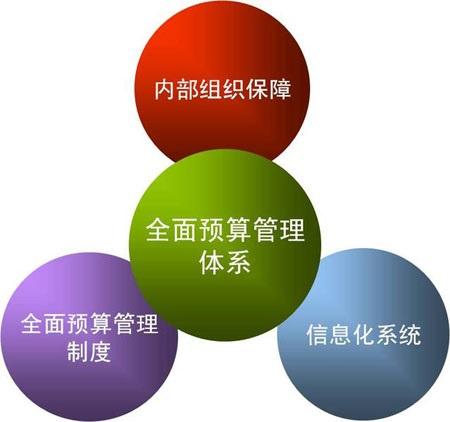 湛江编写磋商标书备品备件采购标书专业专注