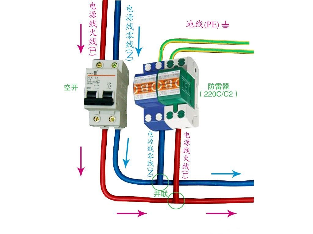 昆明LUGV6-B-40-60/2P 320V防雷诚信商家?