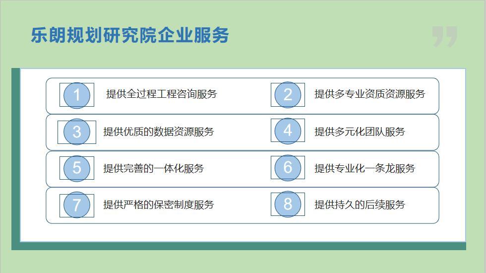 郸城哪做旅游景区规划设计*专业机构