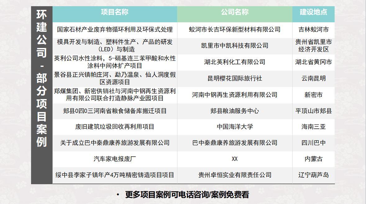 济宁代做社会稳定风险评估报告评估机构收费