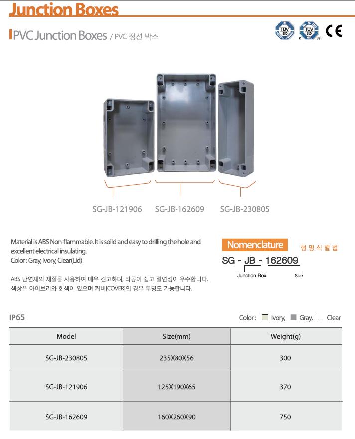 批发RS驱动MMC-MI31X64转换器SCONI-2100-54Y