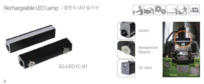 朗立电气出售BLUE Cord SFC210-3S