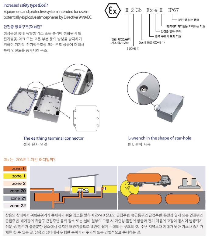 广西壮族自治区销售onikorea光源MVLRF-DG60-20D-24广西壮族