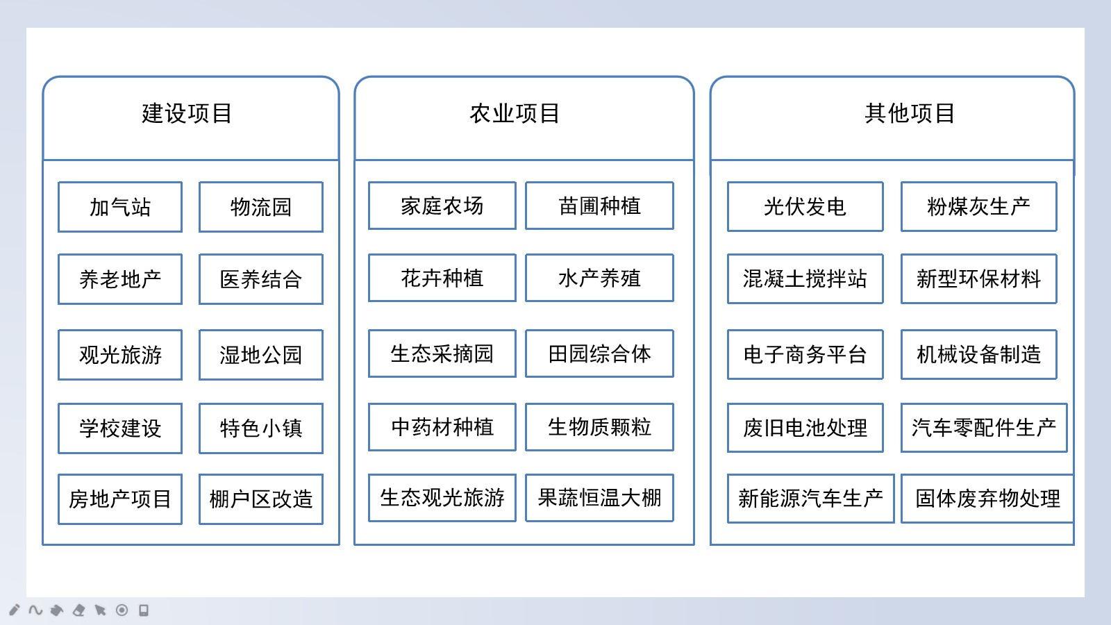 哈尔滨写商业计划书的公司/可行范文