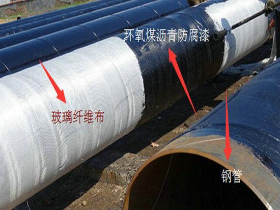 嵊泗螺旋钢管焊管的价格