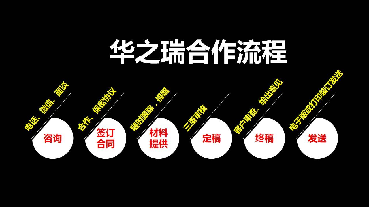 宜君县专业做标书公司/的收费/标书案例