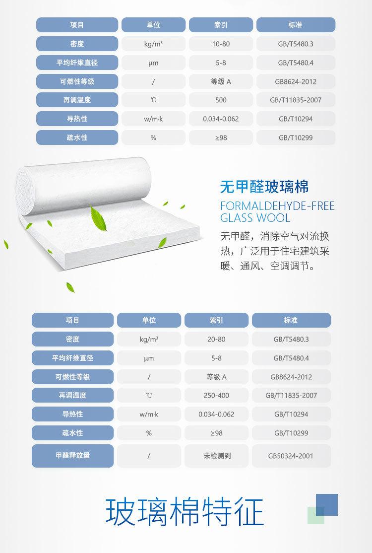 珠海耐高温玻璃纤维棉介绍