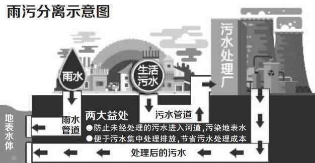 上海石湖荡镇消防管道检漏怎么收费-我们是专业的