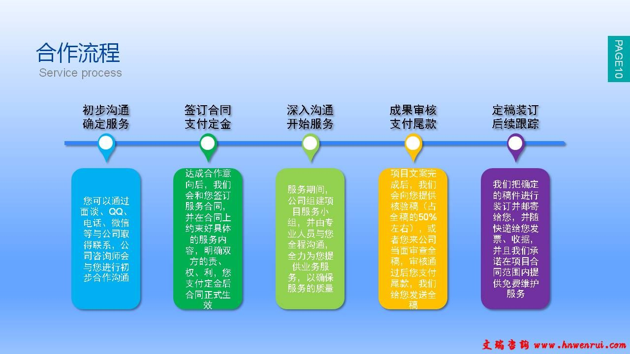 亳州利辛代写节能报告可行-电池厂区域改造
