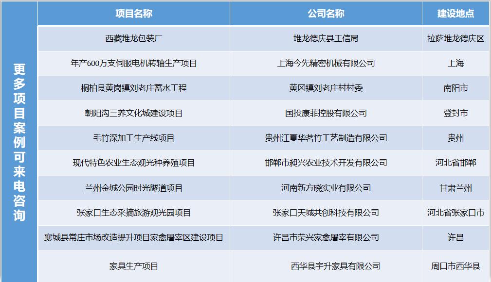 吕梁能做可行性分析报告/能写立项备案报告