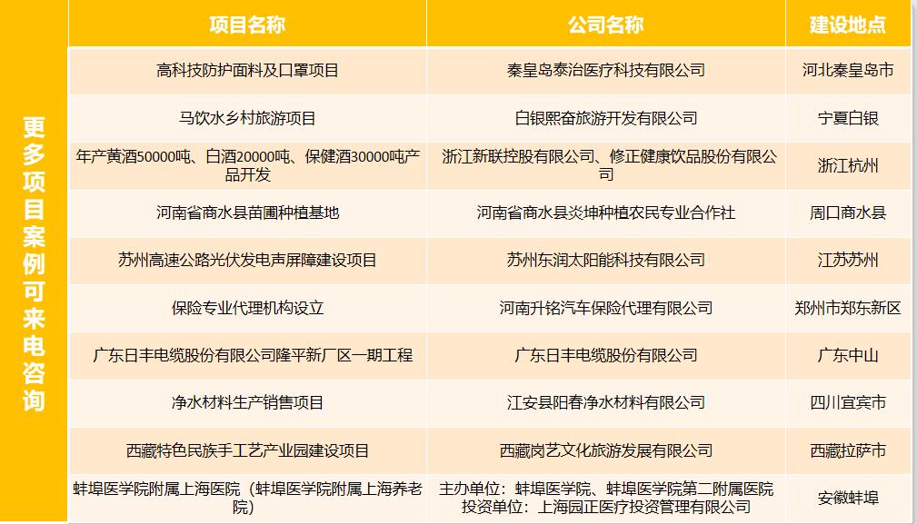 漯河能写商业计划书正规公司,给者看