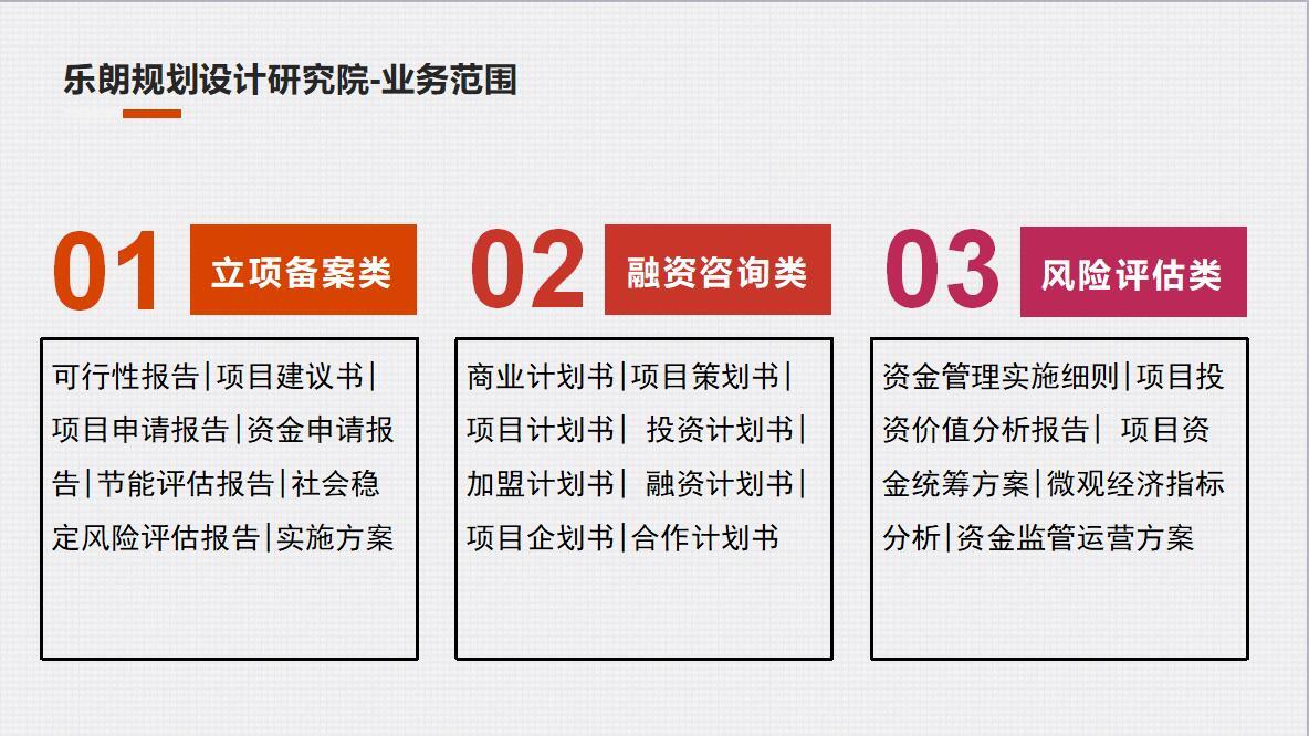 海南能写社会稳评风险评估报告-分析报告