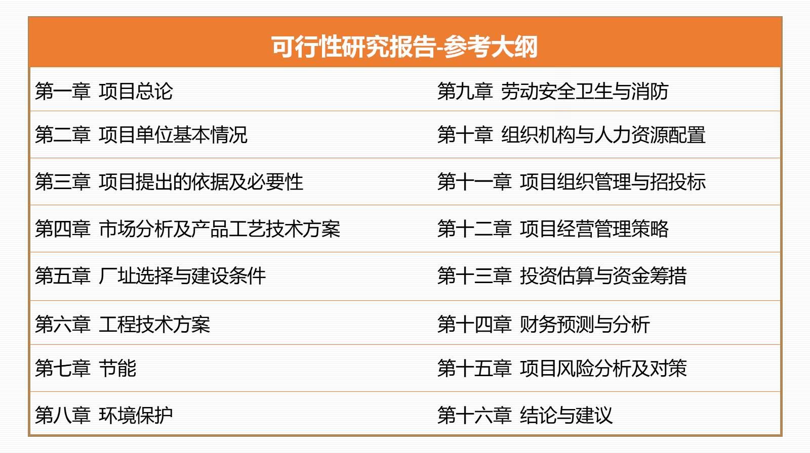 淮北做可行性报告公司可行报告
